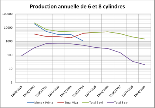 andria_9_production_6_8_cylindres