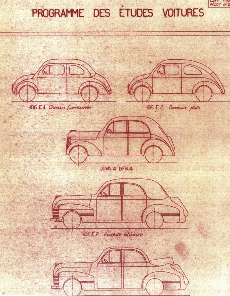Programme des études clandestines sous l'occupation © Renault Histoire