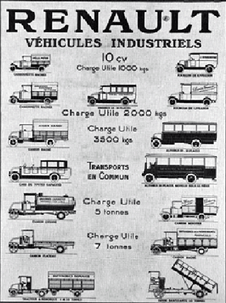 Figure 38 : Les véhicules industriels Renault en 1919 © Renault communication / PHOTOGRAPHE INCONNU (PHOTOGRAPHER UNKNOWN) DROITS RESERVES