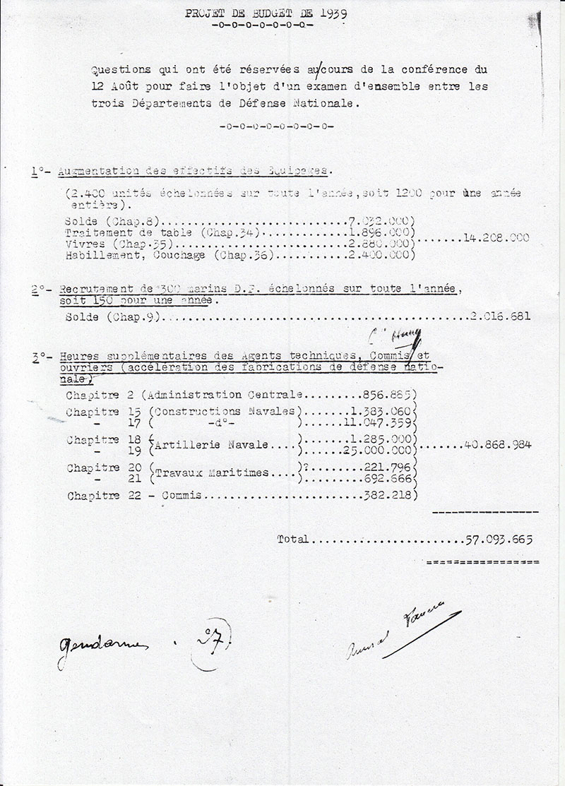 projet_budget_1939