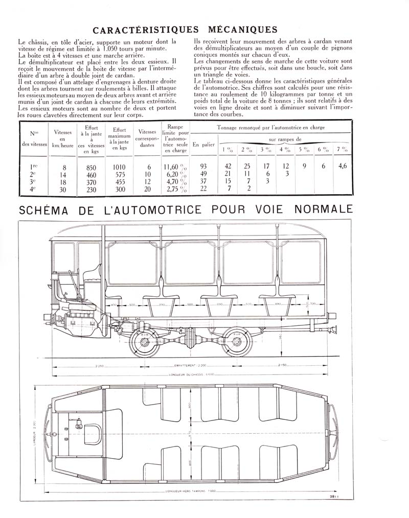 voiture_automotrice_normale_4